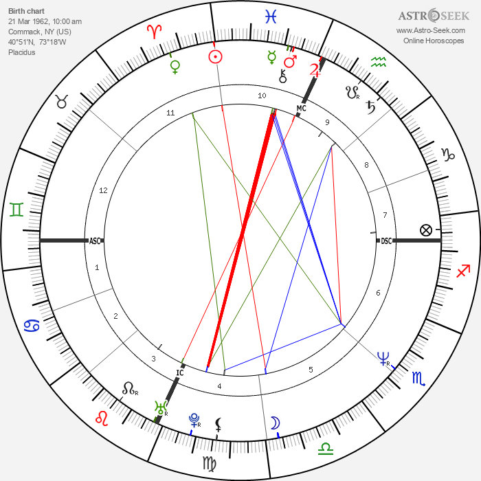 Rosie O'Donnell - Astrology Natal Birth Chart