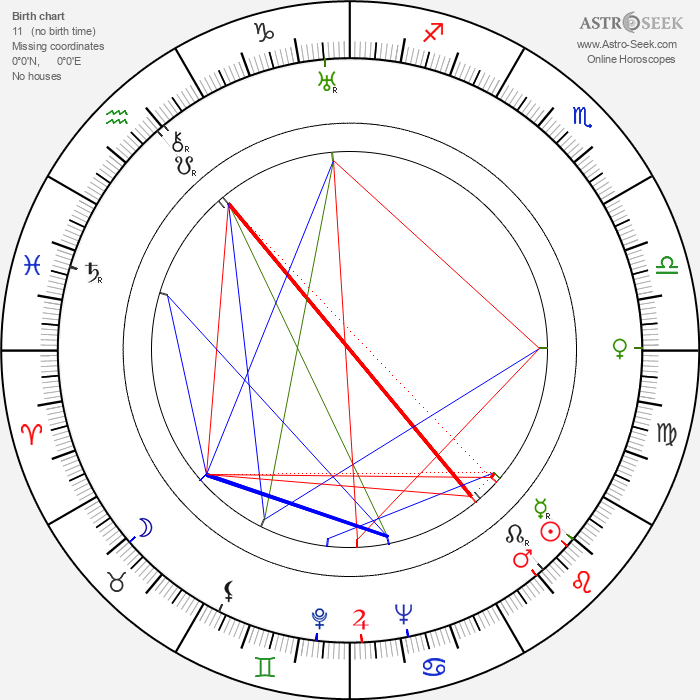 Rosita Garcia - Astrology Natal Birth Chart