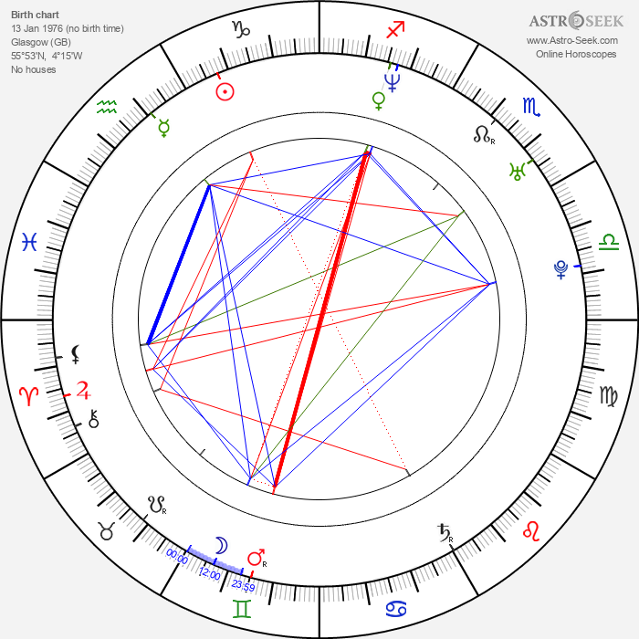 Ross McCall - Astrology Natal Birth Chart
