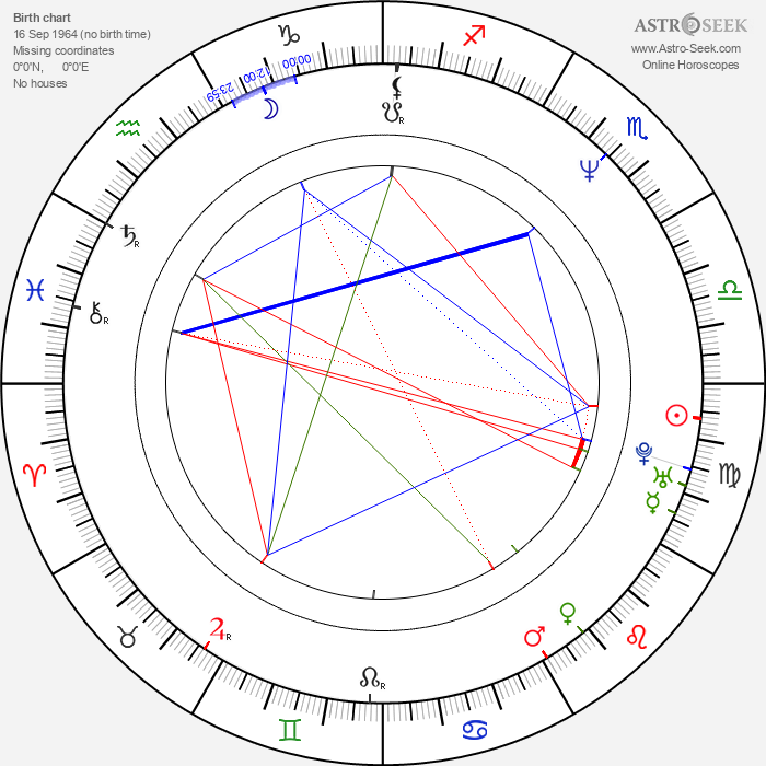 Rossy de Palma - Astrology Natal Birth Chart