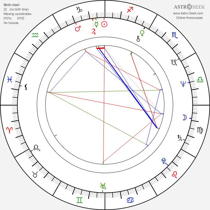 Rostislav Kuba - Astrology Natal Birth Chart