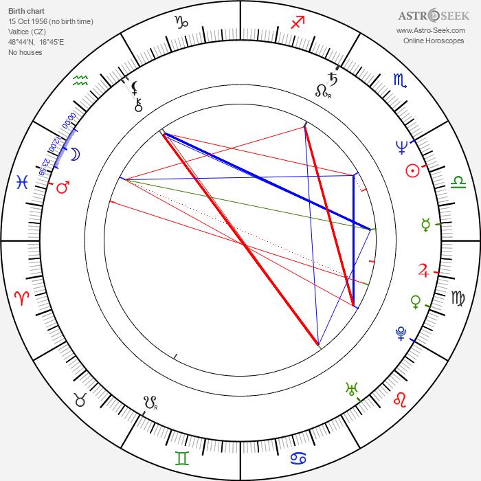 Rostislav Osička - Astrology Natal Birth Chart