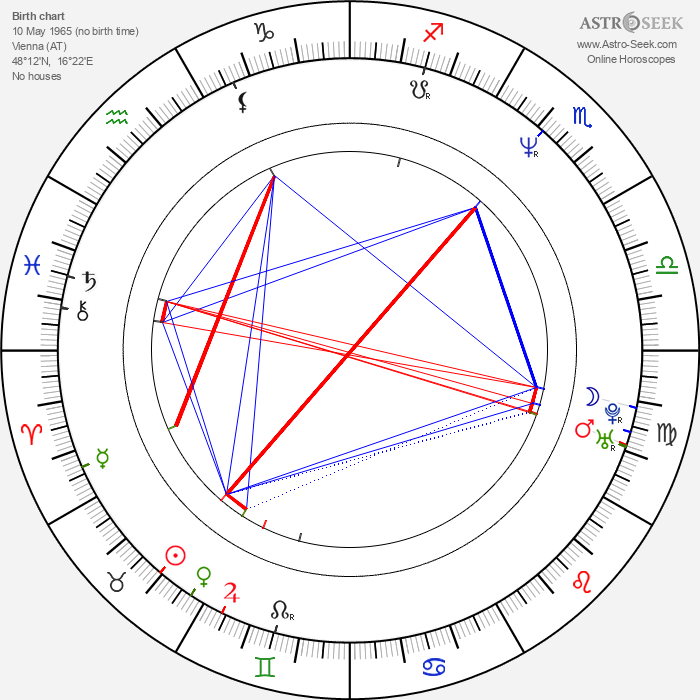 Roswitha Meyer - Astrology Natal Birth Chart