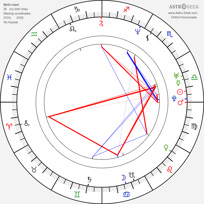 Rowdy Stovall - Astrology Natal Birth Chart