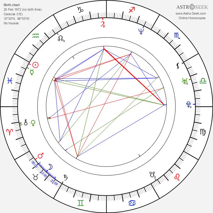 Roxana Díaz - Astrology Natal Birth Chart