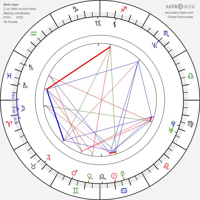 Roy Boulter - Astrology Natal Birth Chart
