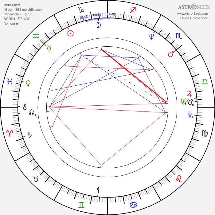 Roy Jones Jr. - Astrology Natal Birth Chart
