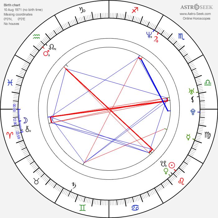 Roy Keane - Astrology Natal Birth Chart
