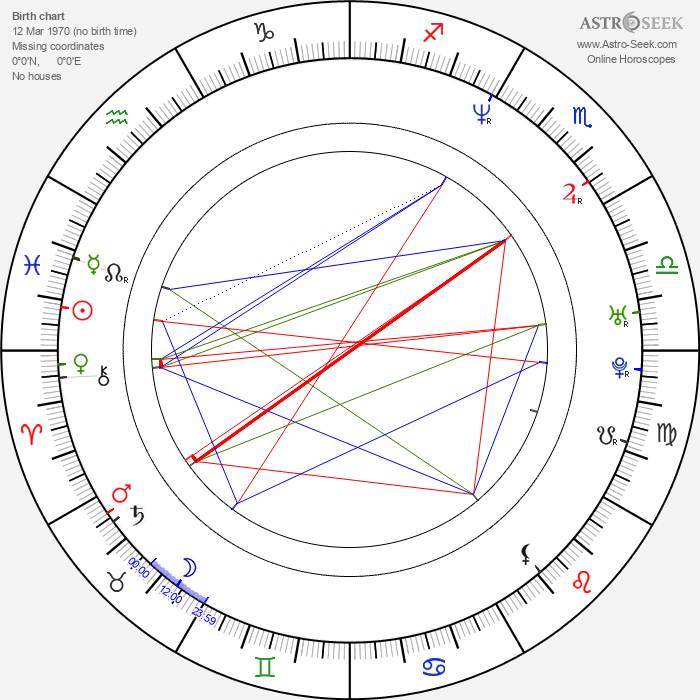 Roy Khan - Astrology Natal Birth Chart