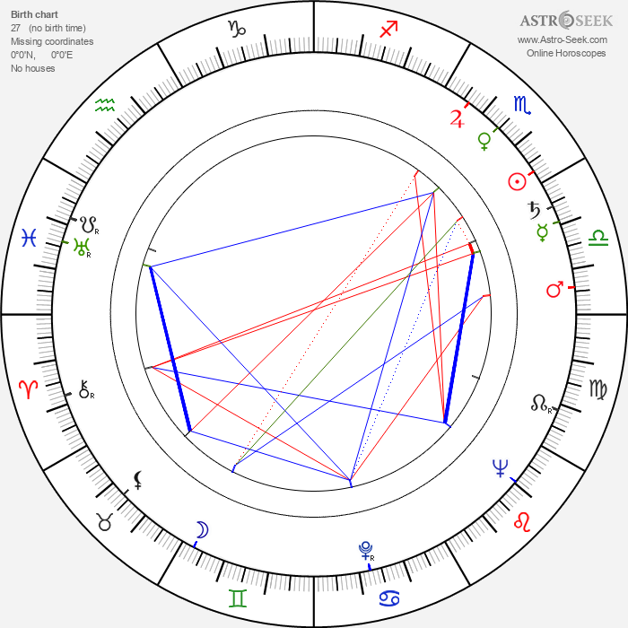 Roy Lichtenstein - Astrology Natal Birth Chart