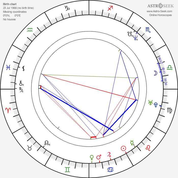 Roy MacEachern - Astrology Natal Birth Chart