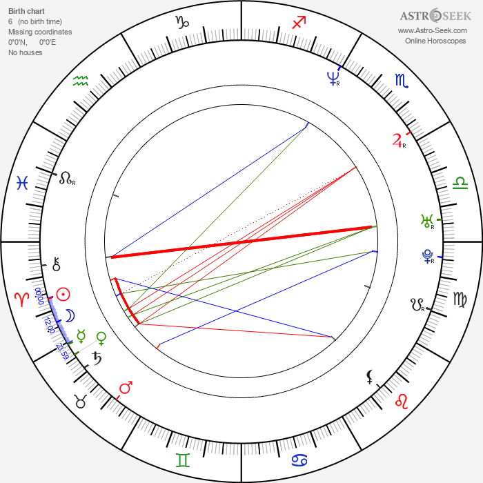 Roy Mayorga - Astrology Natal Birth Chart