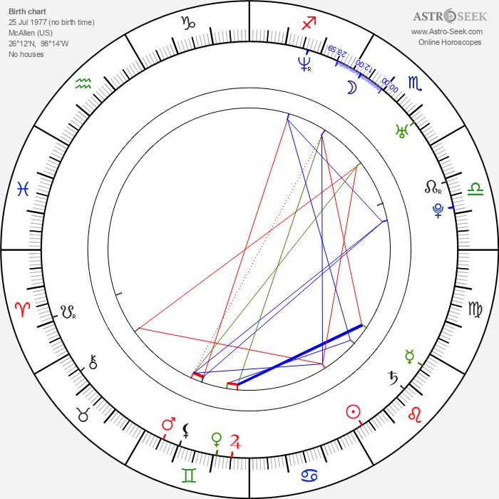 Roy Mitchell-Cárdenas - Astrology Natal Birth Chart