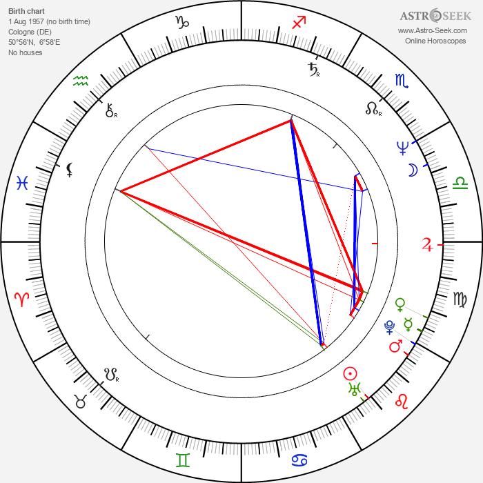 Roy Werner - Astrology Natal Birth Chart