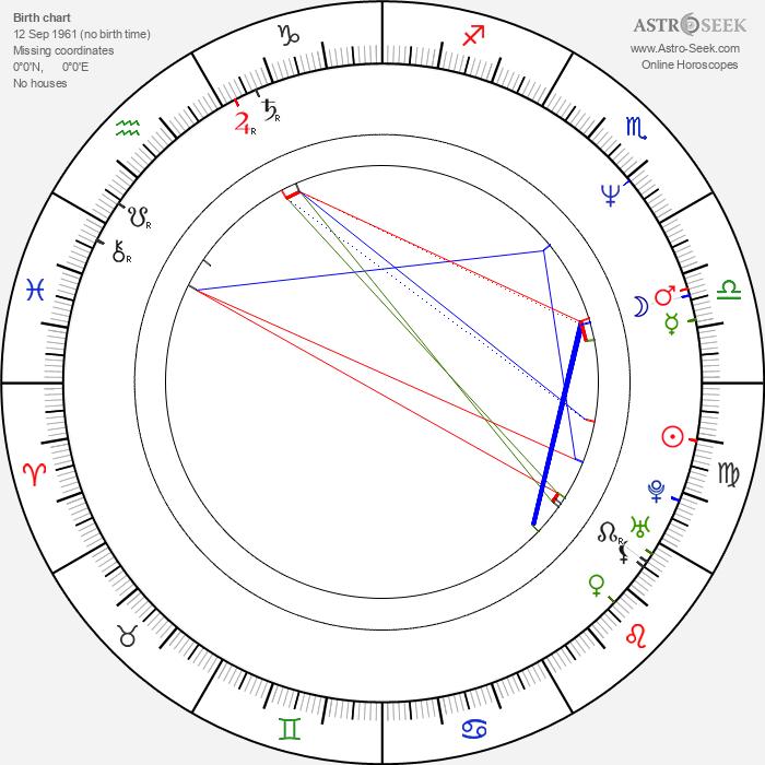 Roza Khayrullina - Astrology Natal Birth Chart