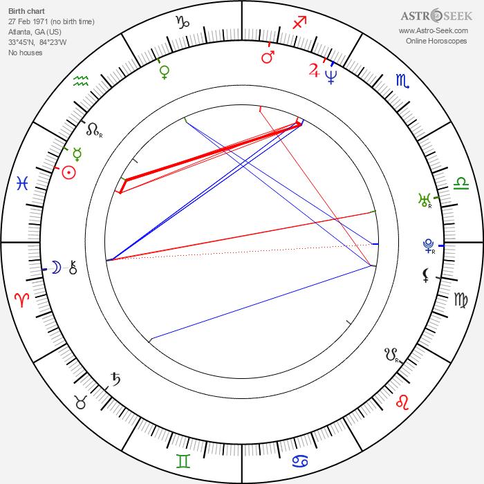 Rozonda 'Chilli' Thomas - Astrology Natal Birth Chart