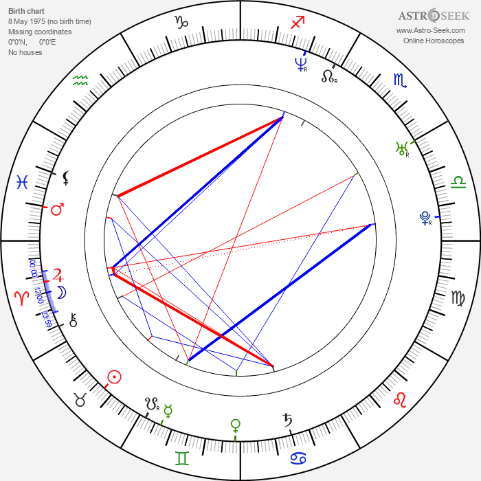 Ruben Nicolai - Astrology Natal Birth Chart