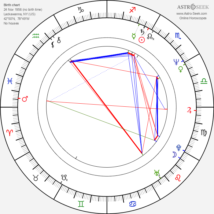 Ruben Santiago-Hudson - Astrology Natal Birth Chart
