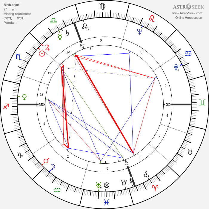 Ruby Dee - Astrology Natal Birth Chart