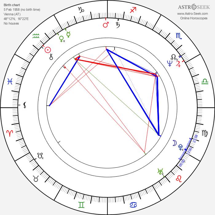 Rudi Dolezal - Astrology Natal Birth Chart