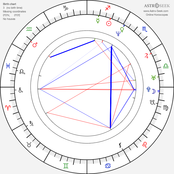 Rudi Roubinek - Astrology Natal Birth Chart