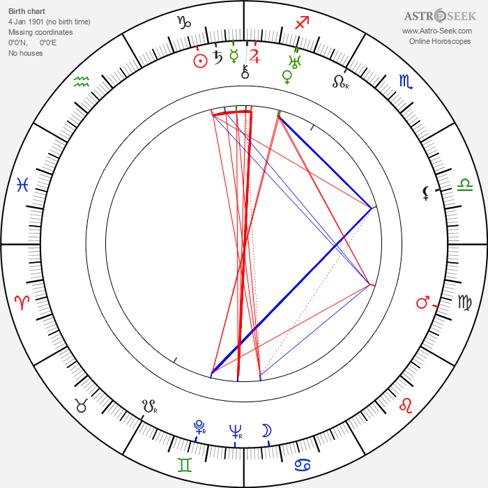 Rudi Schiemann - Astrology Natal Birth Chart