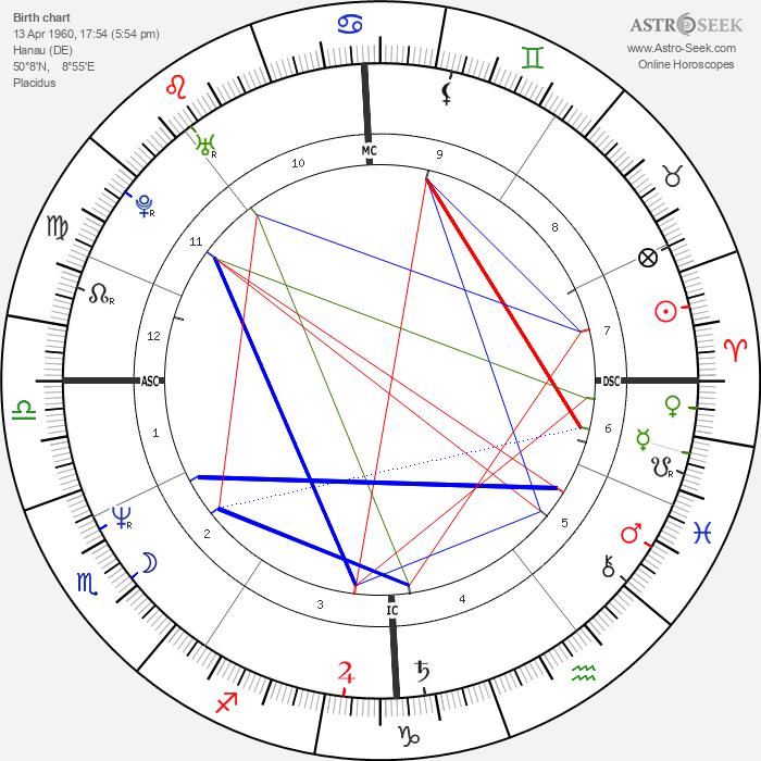 Rudi Völler - Astrology Natal Birth Chart