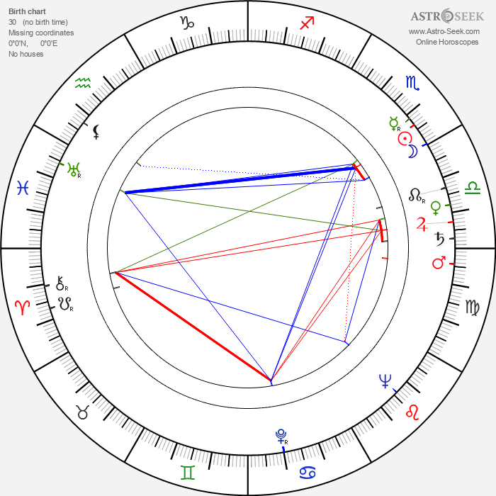Rudolf Asmus - Astrology Natal Birth Chart