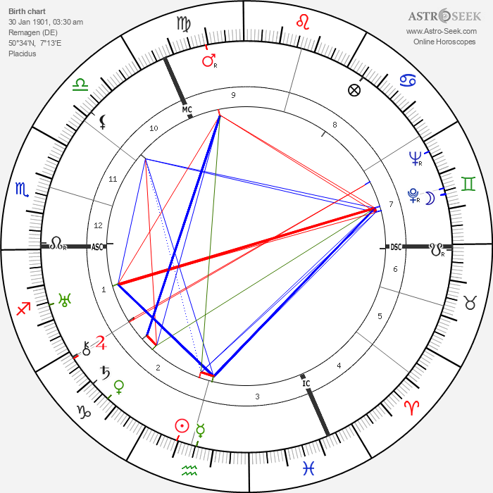 Rudolf Caracciola - Astrology Natal Birth Chart