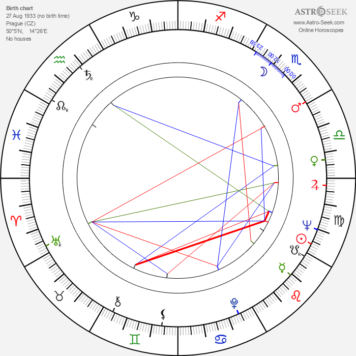 Rudolf Dašek - Astrology Natal Birth Chart