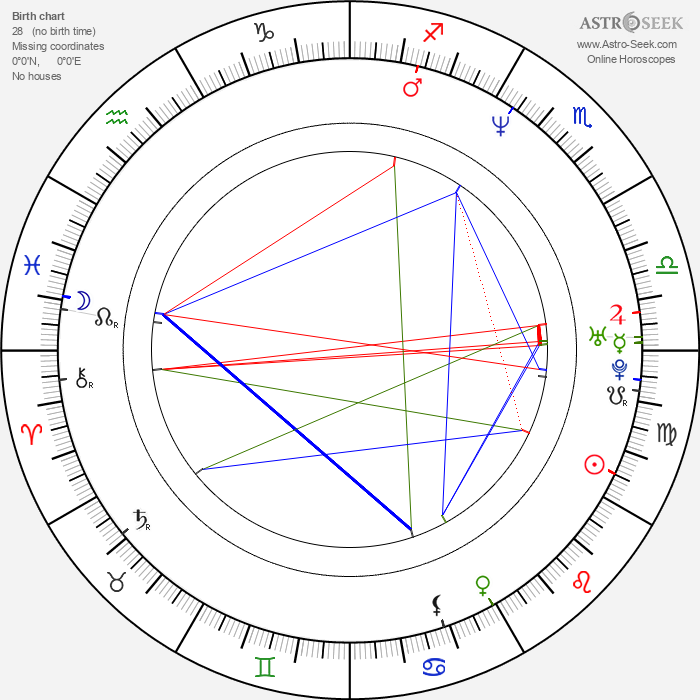 Rudolf Desenský - Astrology Natal Birth Chart