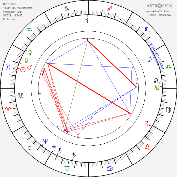 Rudolf Essek - Astrology Natal Birth Chart