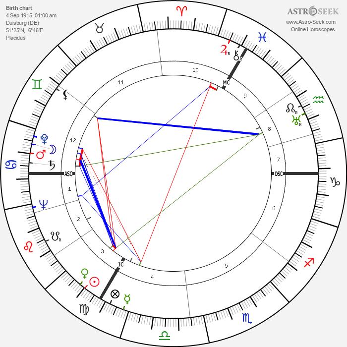 Rudolf Schock - Astrology Natal Birth Chart