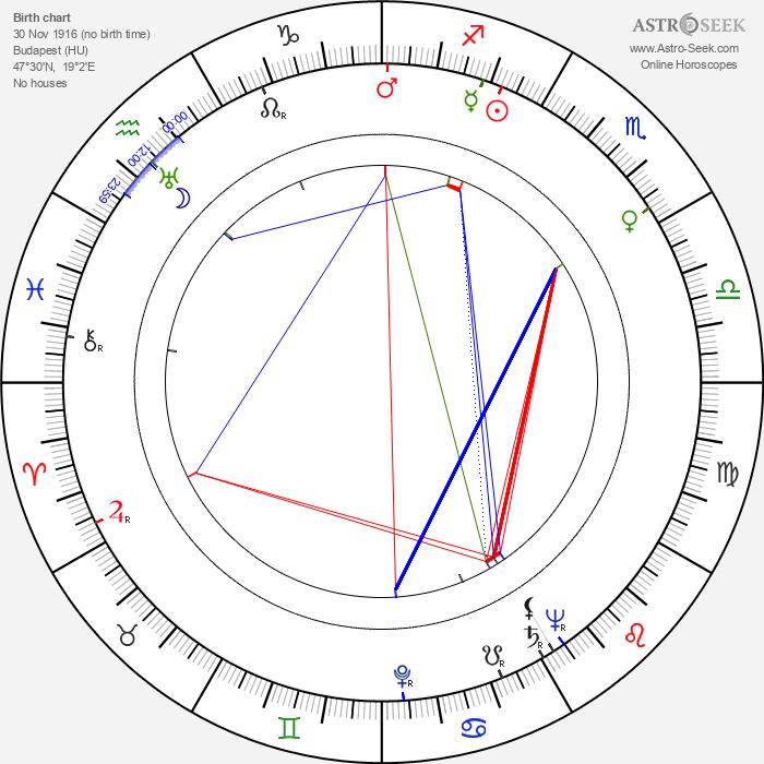 Rudolf Somogyvári - Astrology Natal Birth Chart
