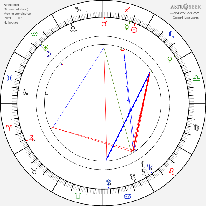 Rudolf Somogyvári - Astrology Natal Birth Chart