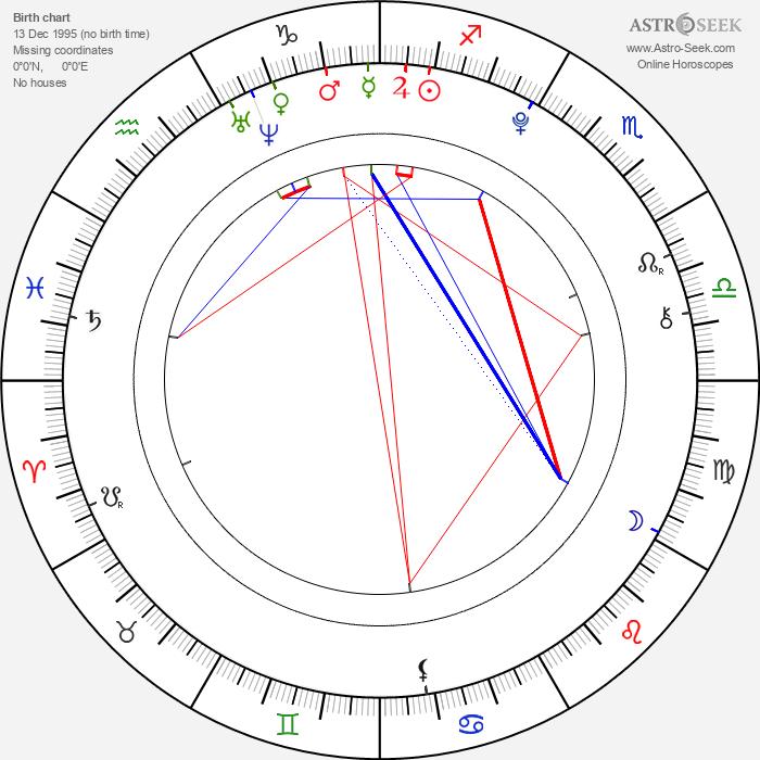 Rudolf Vodička - Astrology Natal Birth Chart