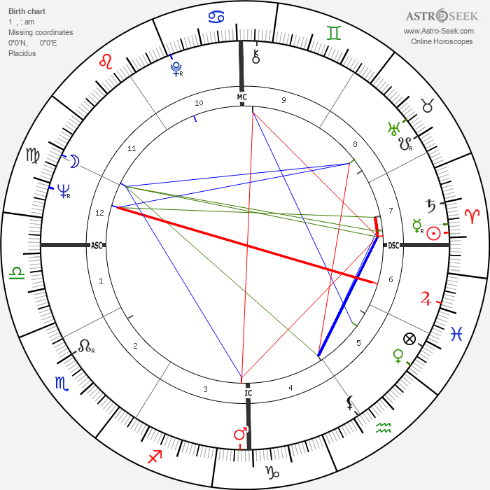 Rudolph Isley - Astrology Natal Birth Chart