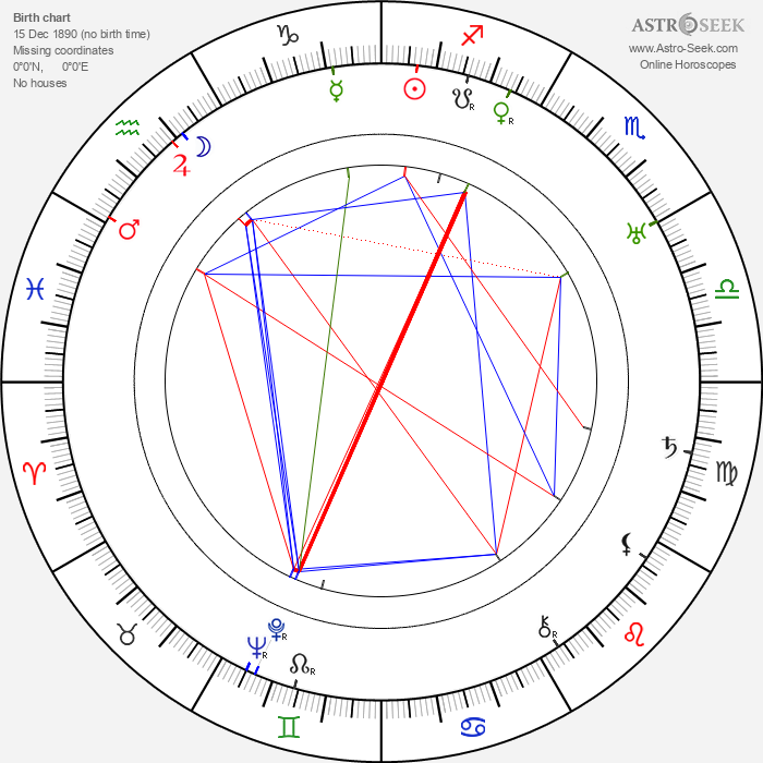 Rudy Bowman - Astrology Natal Birth Chart
