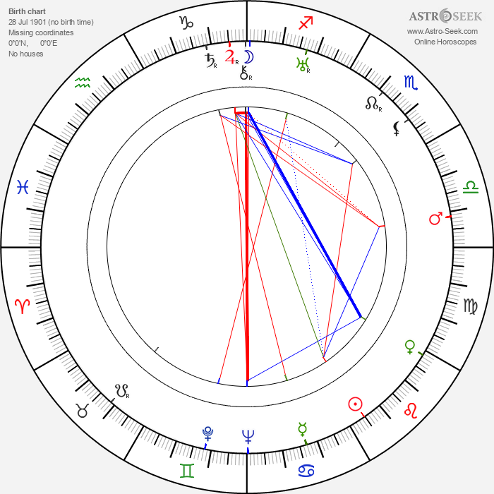 Rudy Vallee - Astrology Natal Birth Chart