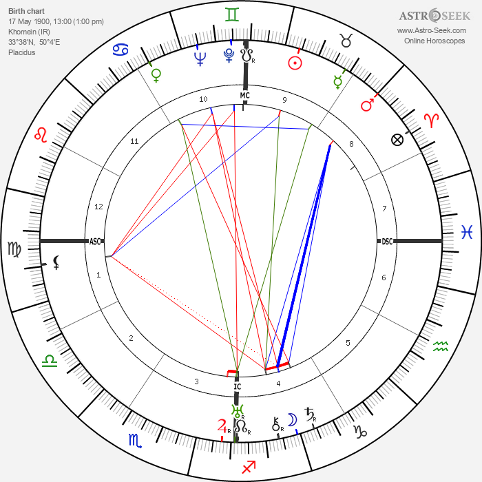 Ruhollah Khomeini - Astrology Natal Birth Chart