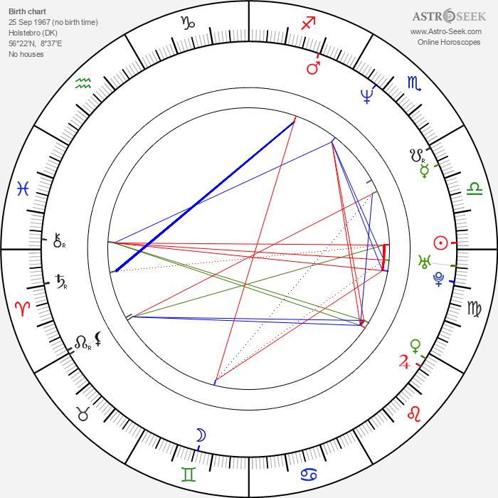Rune Bendixen - Astrology Natal Birth Chart