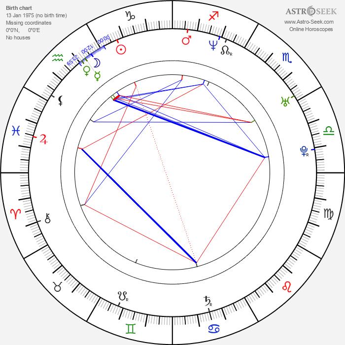 Rune Eriksen - Astrology Natal Birth Chart