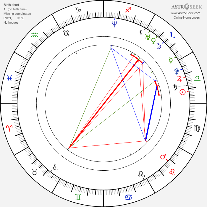 Rupert Friend - Astrology Natal Birth Chart