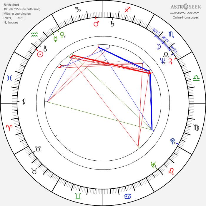 Rupert Vansittart - Astrology Natal Birth Chart