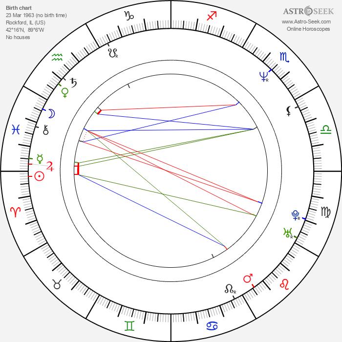 Rus Blackwell - Astrology Natal Birth Chart
