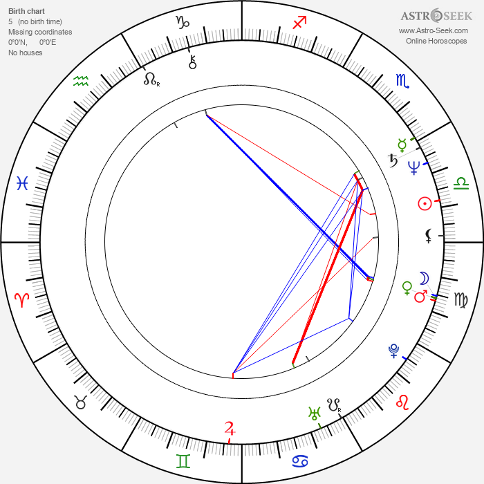 Russell Mael - Astrology Natal Birth Chart