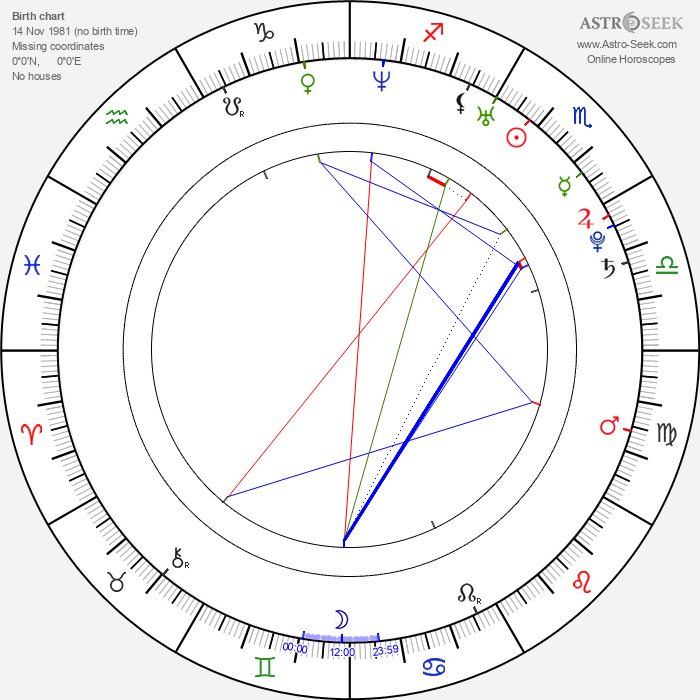 Russell Tovey - Astrology Natal Birth Chart