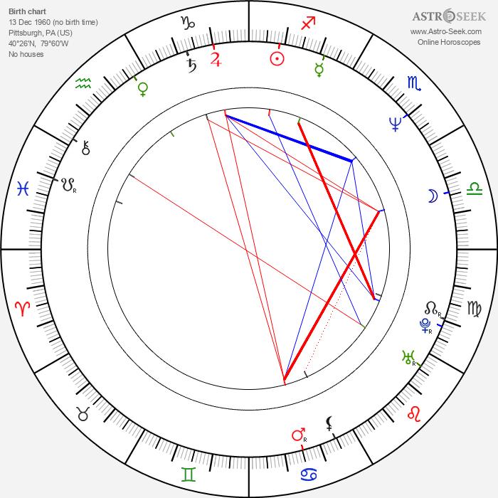 Rusty Cundieff - Astrology Natal Birth Chart
