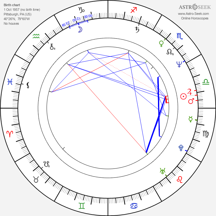 Rusty Meyers - Astrology Natal Birth Chart