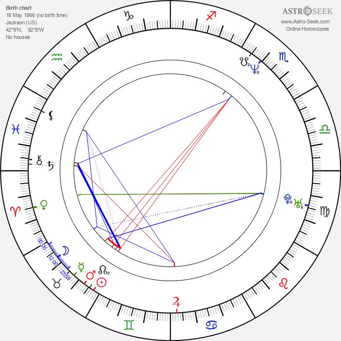 Rusty Nails - Astrology Natal Birth Chart